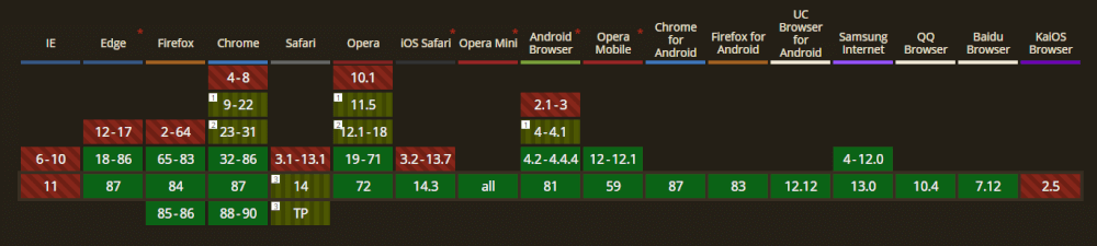 WebP ブラウザ対応状況