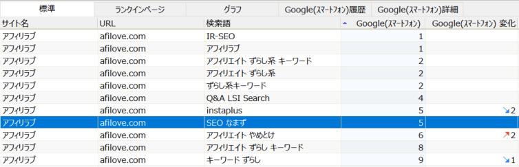 GRC 検索上位100サイトの調査