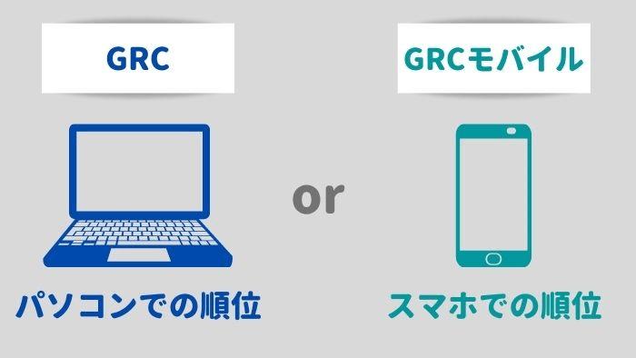 GRC GRCモバイル どっち