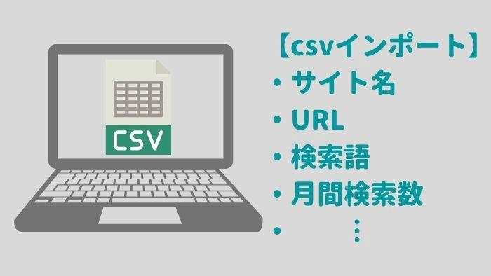 GRC CSVインポート機能
