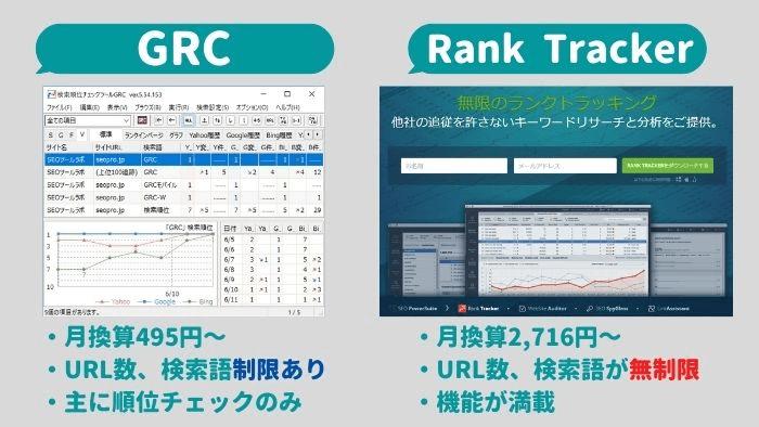 GRC Rank Tracker 比較